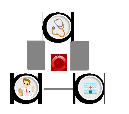 ACO Medical Billing Service in USA
