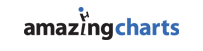 AmazingCharts Billing Company